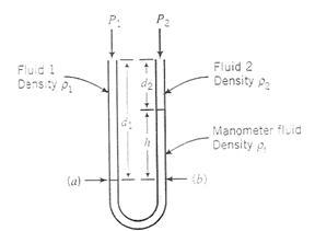 manometer chemistry. pressure formula manometer chemistry